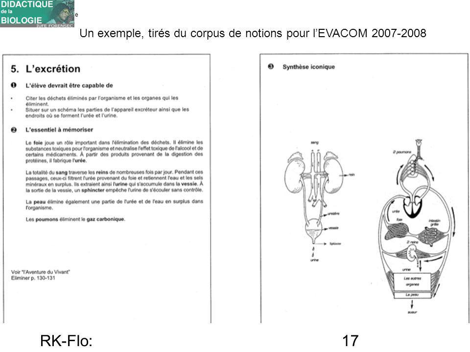 Un exemple, tirés du corpus de notions pour l'EVACOM 2007-2008