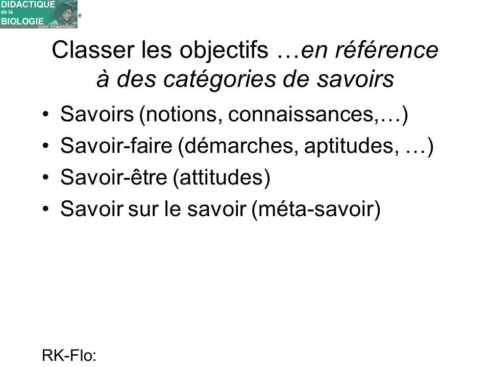 Classer les objectifs …en référence à des catégories de savoirs