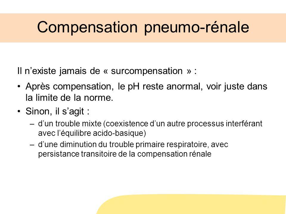 Compensation pneumo-rénale