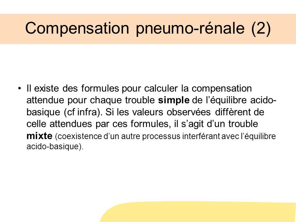 Compensation pneumo-rénale (2)