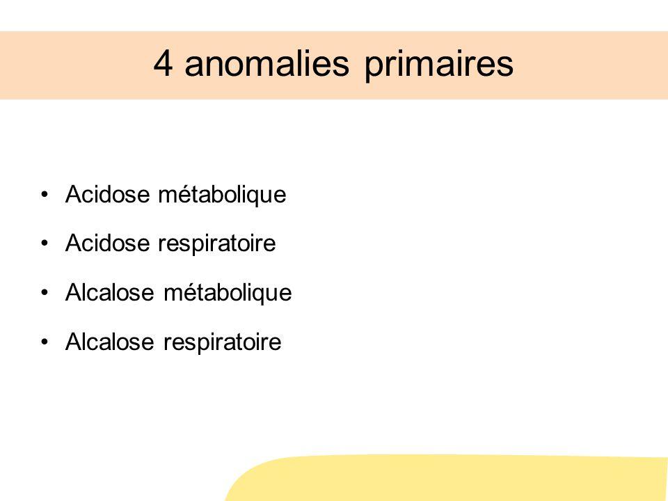 4 anomalies primaires Acidose métabolique Acidose respiratoire