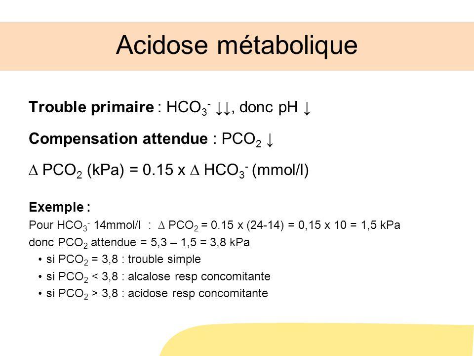Acidose métabolique Trouble primaire : HCO3- ↓↓, donc pH ↓