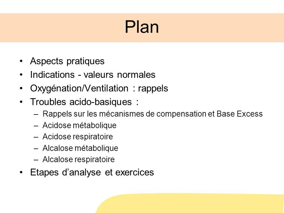 Plan Aspects pratiques Indications - valeurs normales