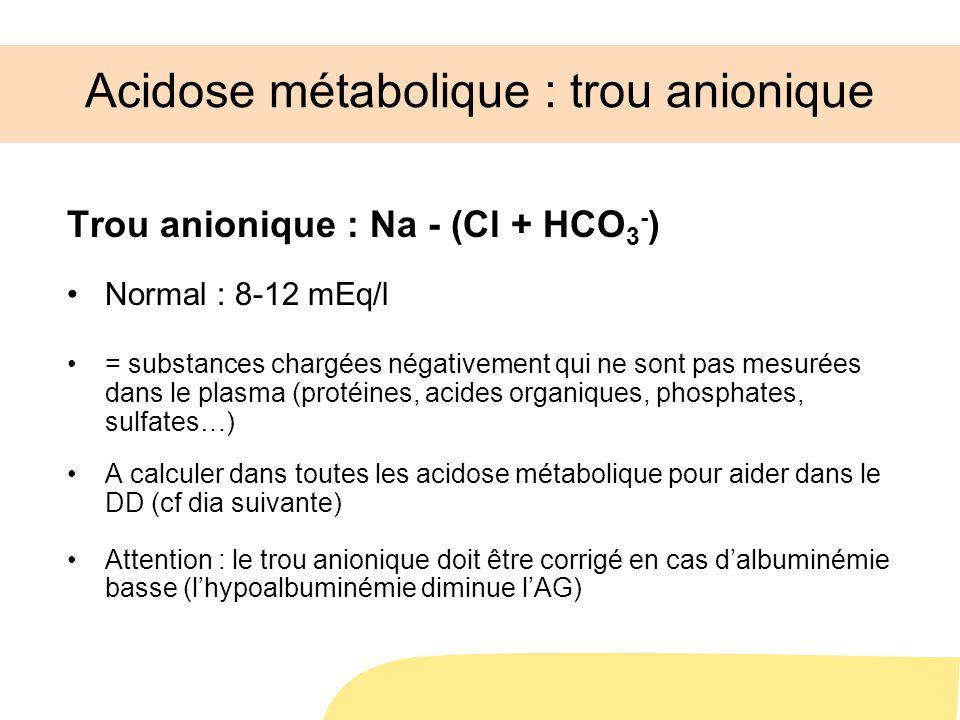 Acidose métabolique : trou anionique