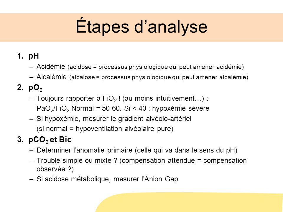 Étapes d'analyse pH pO2 pCO2 et Bic