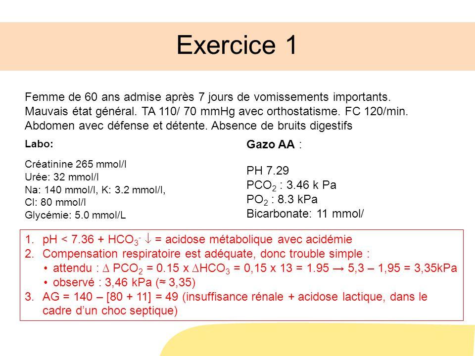 Exercice 1 Femme de 60 ans admise après 7 jours de vomissements importants. Mauvais état général. TA 110/ 70 mmHg avec orthostatisme. FC 120/min.