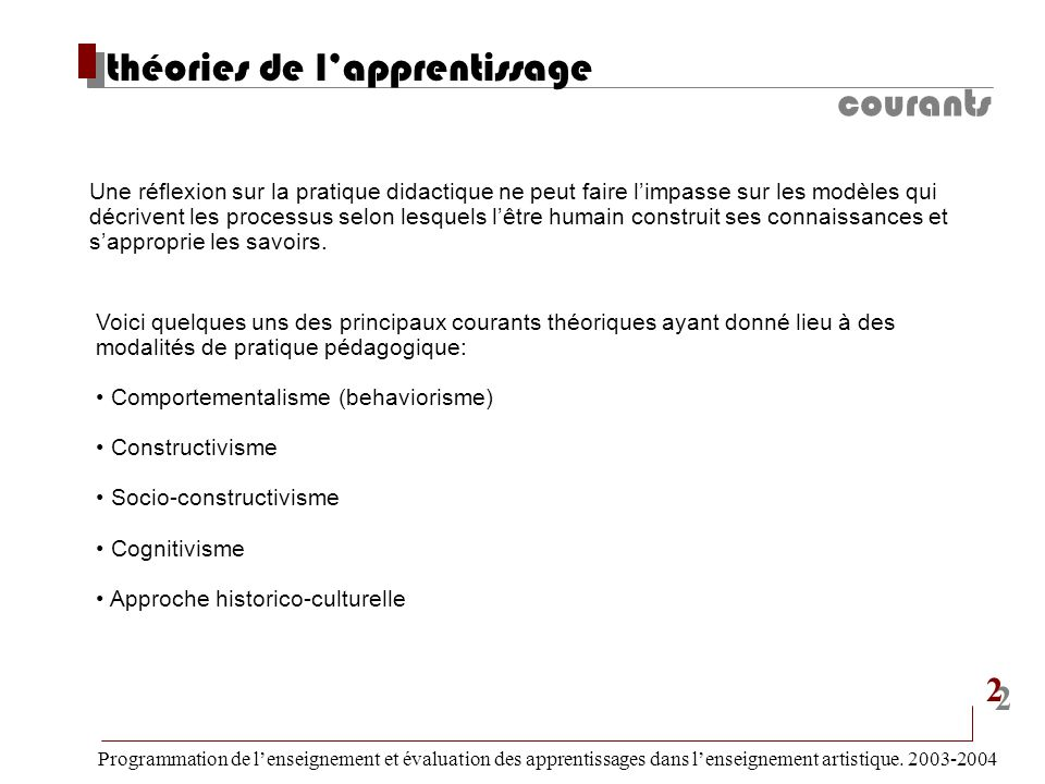 théories de l'apprentissage courants
