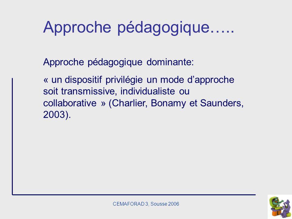 Approche pédagogique…..