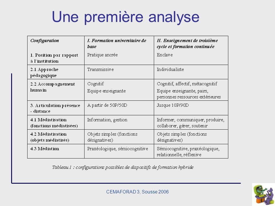 Une première analyse CEMAFORAD 3, Sousse 2006