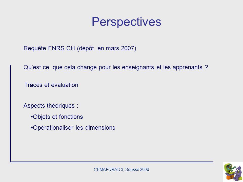 Perspectives Requête FNRS CH (dépôt en mars 2007)