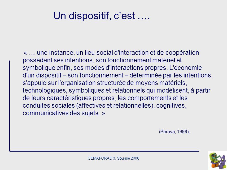 Un dispositif, c'est …. (Peraya, 1999). CEMAFORAD 3, Sousse 2006