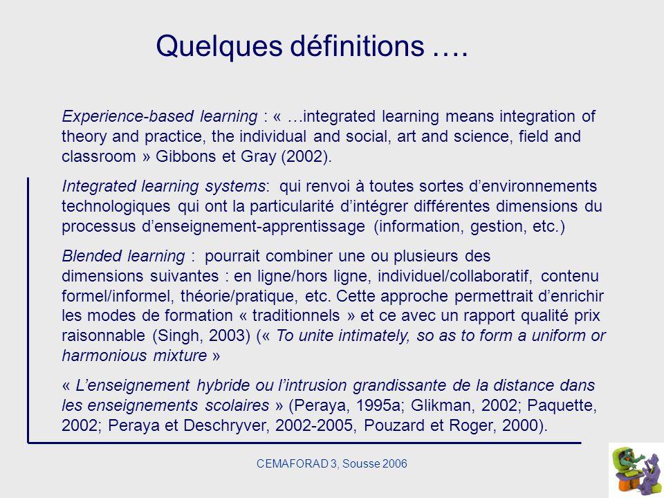 Quelques définitions ….