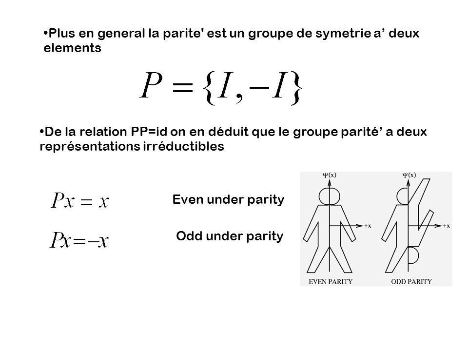 Plus en general la parite est un groupe de symetrie a' deux elements
