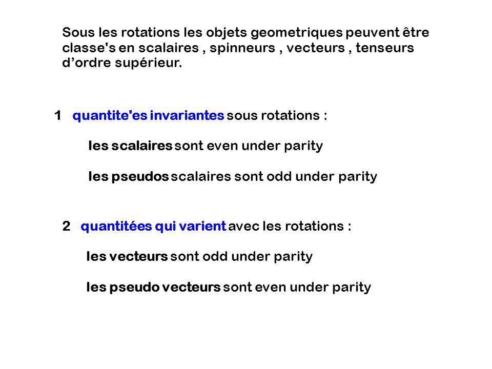 Sous les rotations les objets geometriques peuvent être classe s en scalaires , spinneurs , vecteurs , tenseurs d'ordre supérieur.