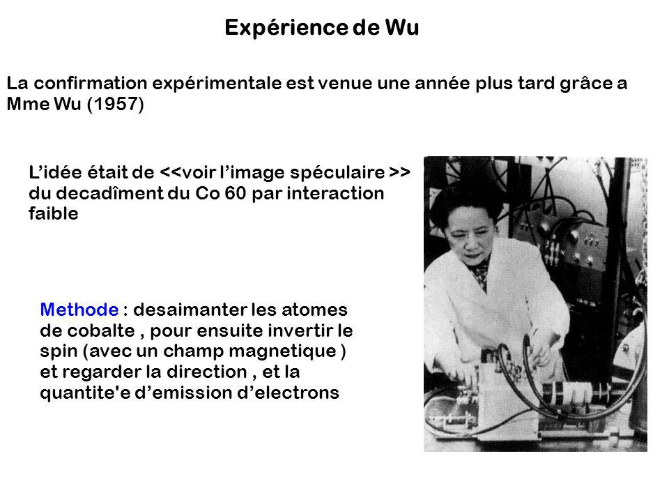 Expérience de Wu La confirmation expérimentale est venue une année plus tard grâce a Mme Wu (1957)