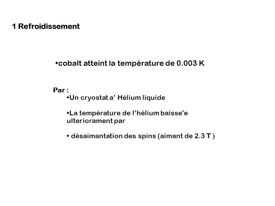 cobalt atteint la température de 0.003 K