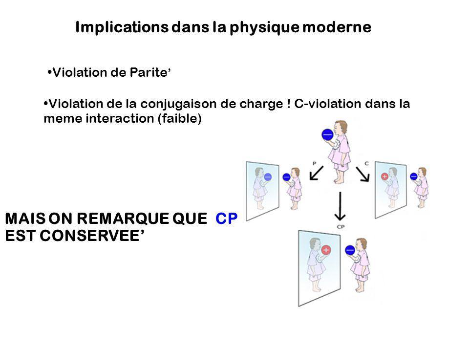 Implications dans la physique moderne