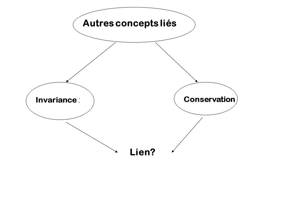 Autres concepts liés Invariance : Conservation Lien