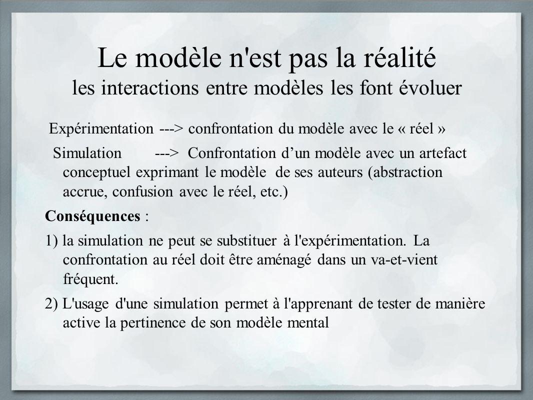Le modèle n est pas la réalité les interactions entre modèles les font évoluer