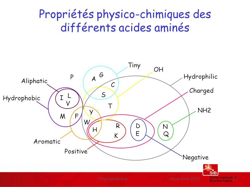 Propriétés physico-chimiques des différents acides aminés