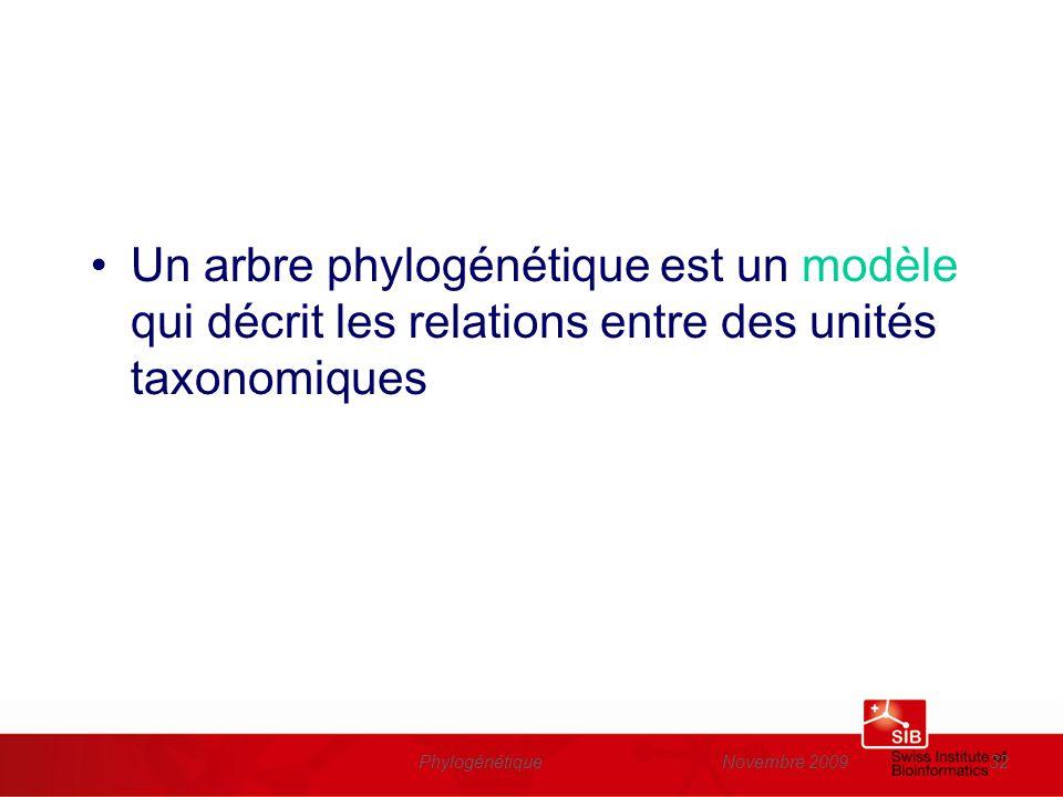 Un arbre phylogénétique est un modèle qui décrit les relations entre des unités taxonomiques
