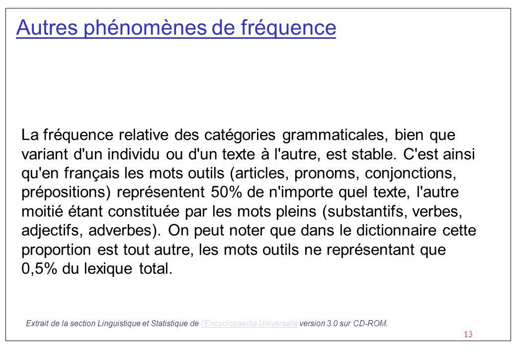 Autres phénomènes de fréquence