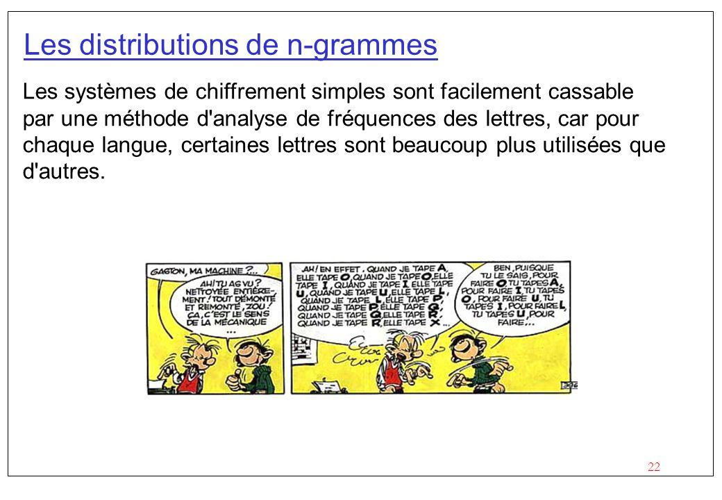 Les distributions de n-grammes