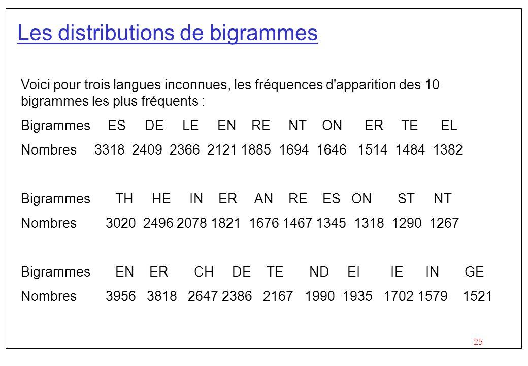 Les distributions de bigrammes