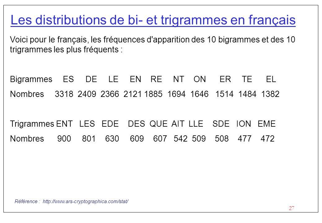 Les distributions de bi- et trigrammes en français