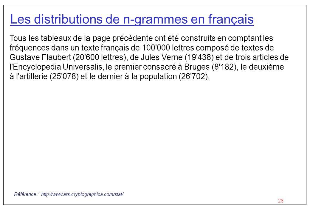 Les distributions de n-grammes en français