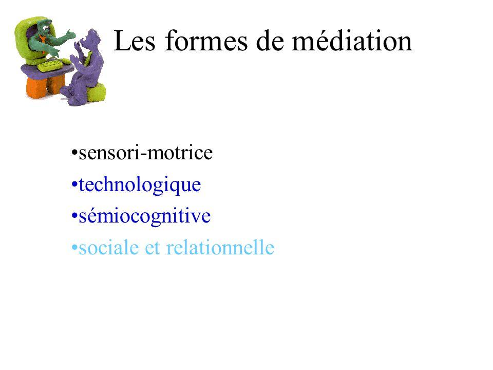 Les formes de médiation