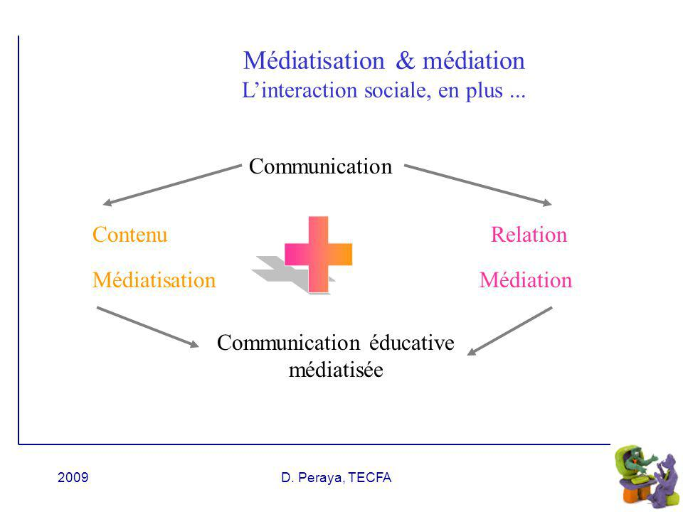 + Médiatisation & médiation L'interaction sociale, en plus ...