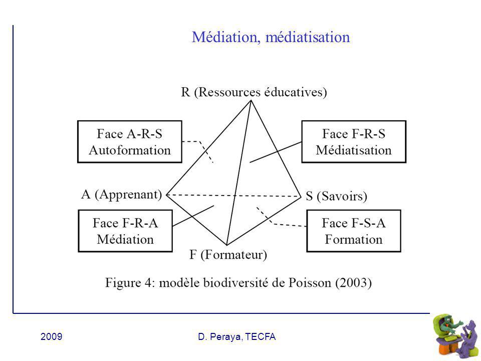 Médiation, médiatisation
