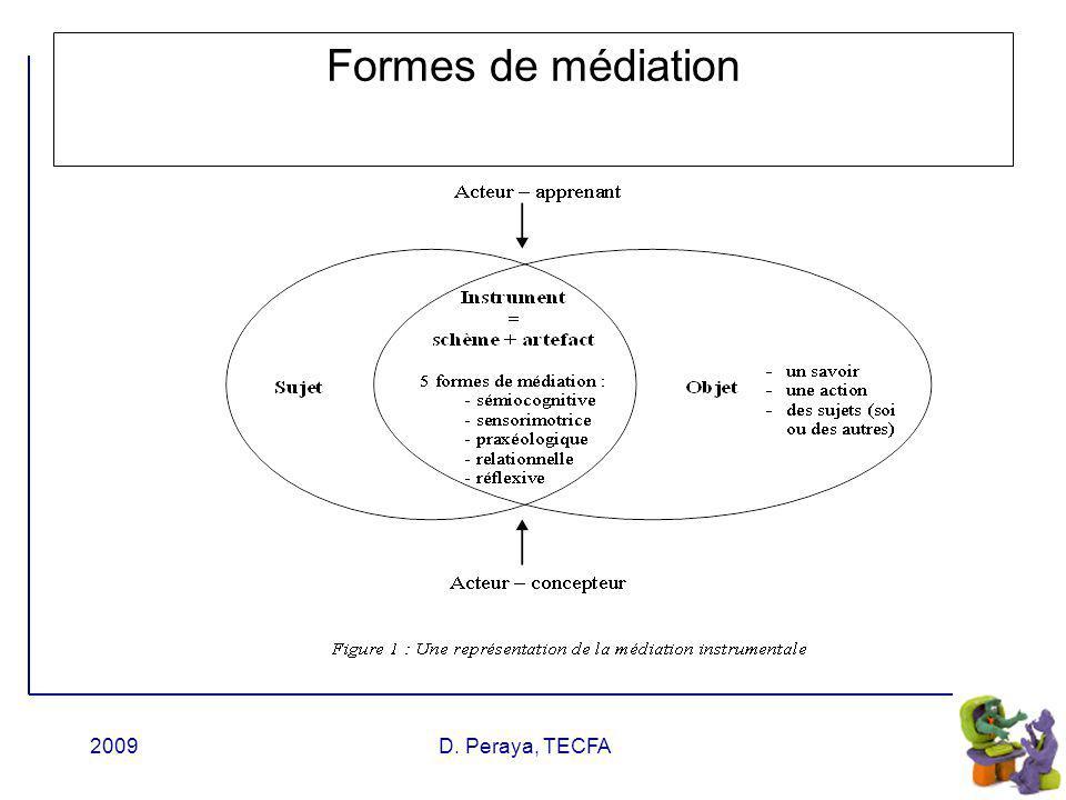 Formes de médiation 2009 D. Peraya, TECFA
