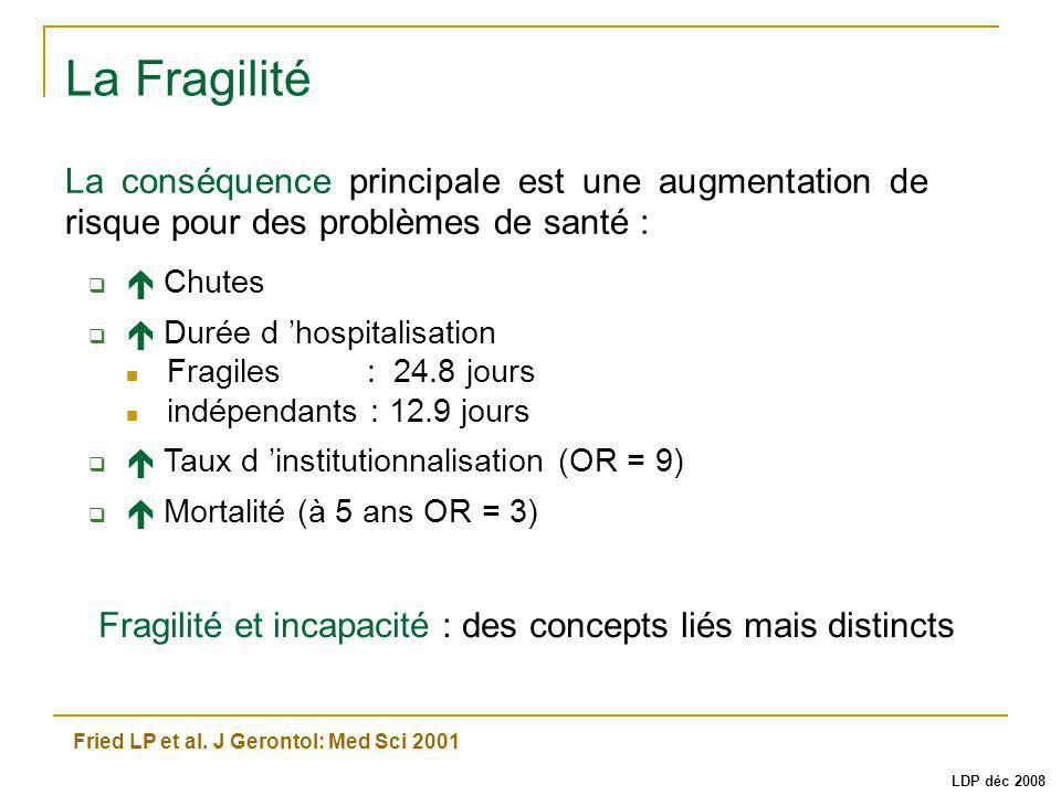 Fried LP et al. J Gerontol: Med Sci 2001