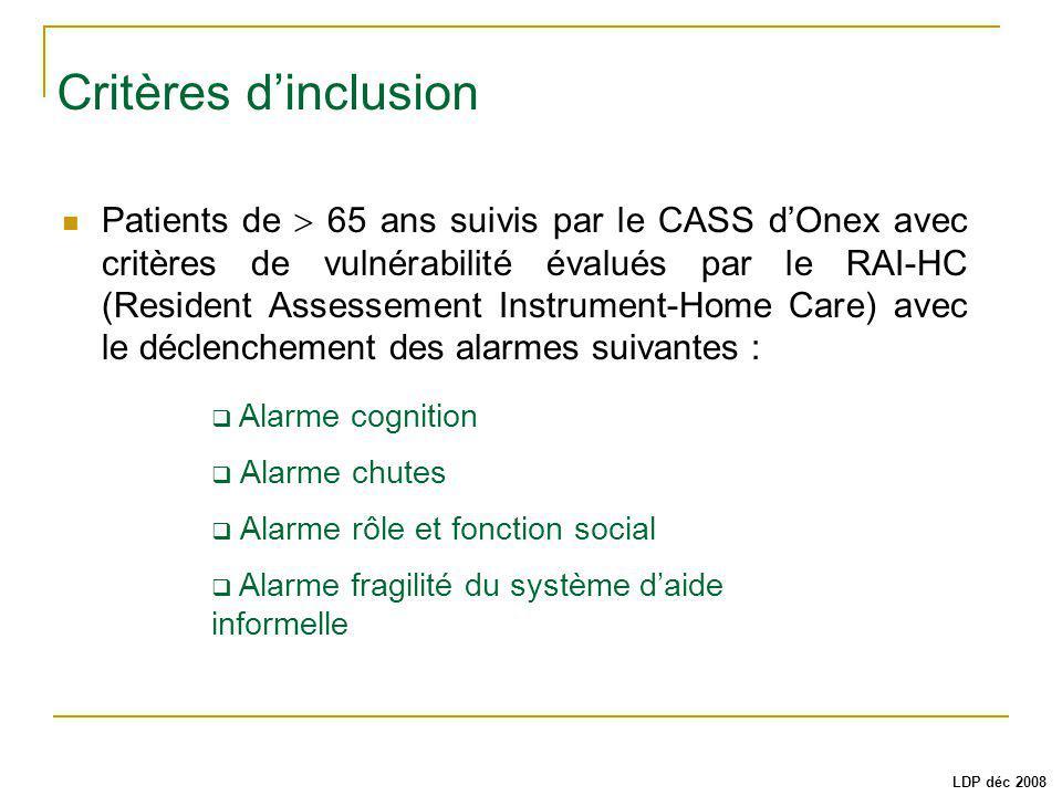 Critères d'inclusion