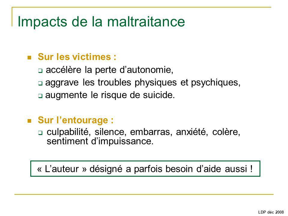 Impacts de la maltraitance