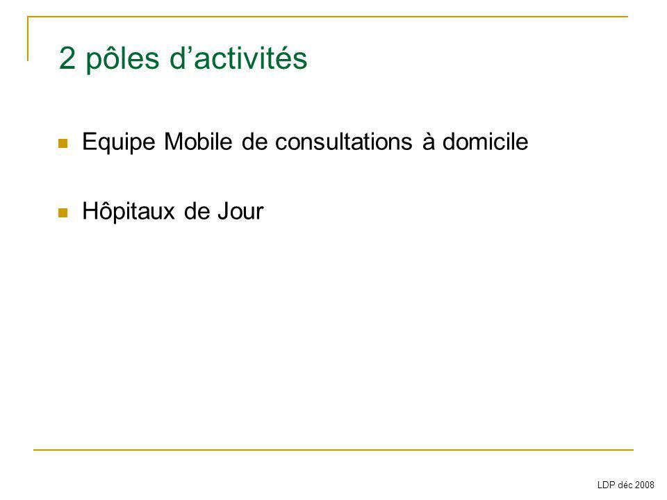 2 pôles d'activités Equipe Mobile de consultations à domicile