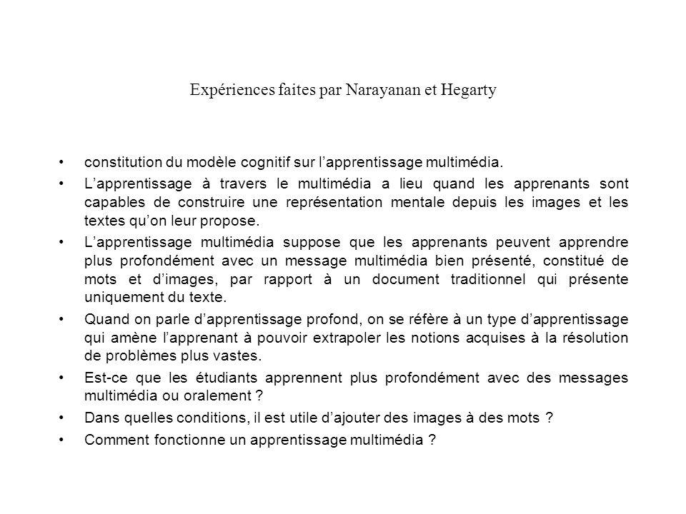 Expériences faites par Narayanan et Hegarty