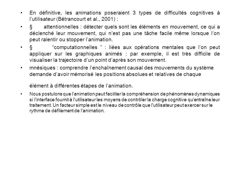 En définitive, les animations poseraient 3 types de difficultés cognitives à l'utilisateur (Bétrancourt et al., 2001) :