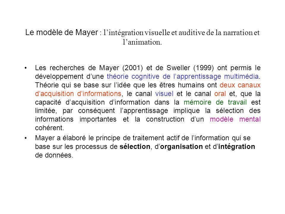 Le modèle de Mayer : l'intégration visuelle et auditive de la narration et l'animation.