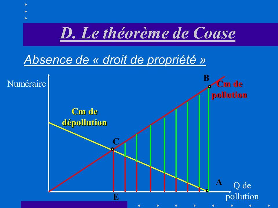 D. Le théorème de Coase Absence de « droit de propriété » B Numéraire