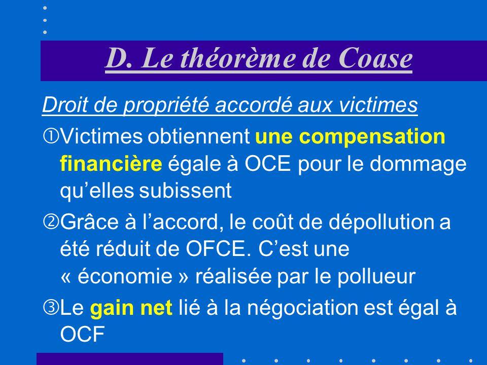 D. Le théorème de Coase Droit de propriété accordé aux victimes