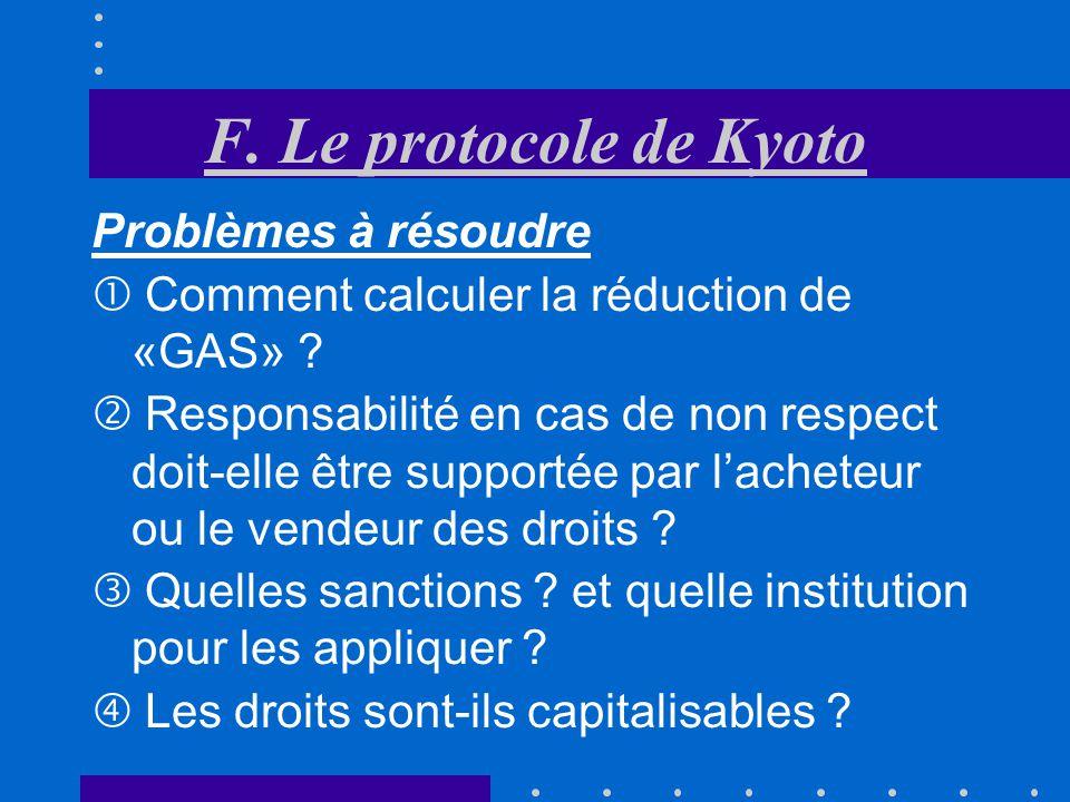 F. Le protocole de Kyoto Problèmes à résoudre