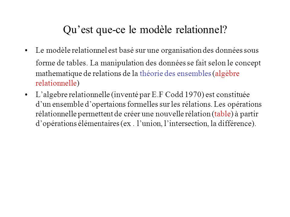 Qu'est que-ce le modèle relationnel