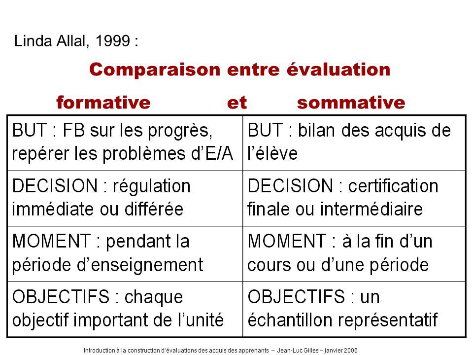 Comparaison entre évaluation
