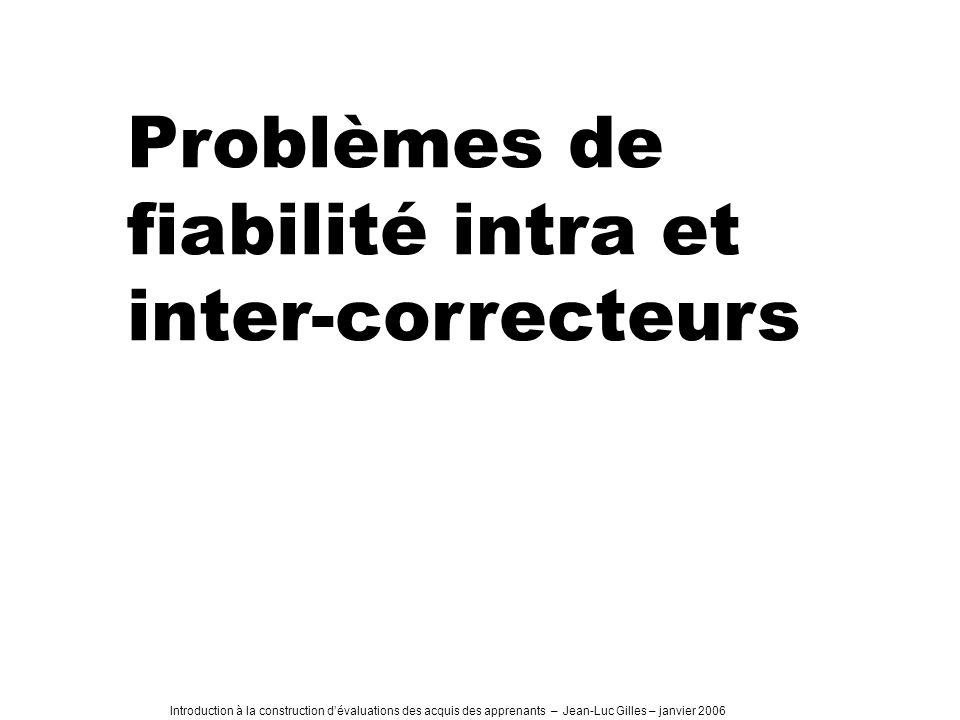 Problèmes de fiabilité intra et inter-correcteurs