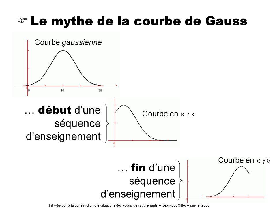 Le mythe de la courbe de Gauss