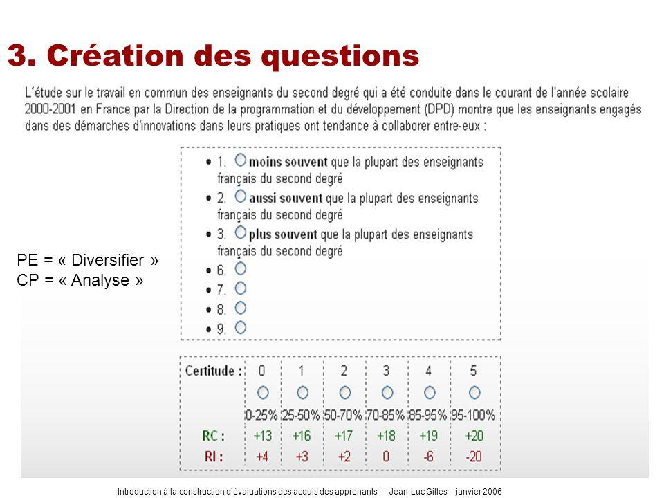 3. Création des questions