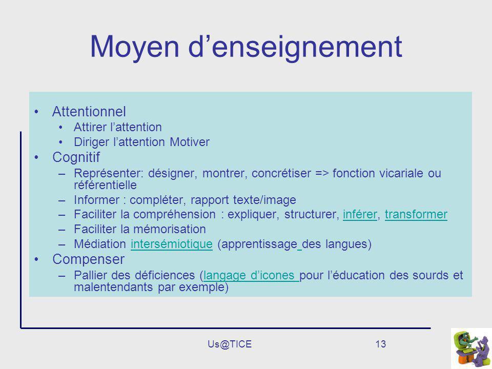 Moyen d'enseignement Attentionnel Cognitif Compenser